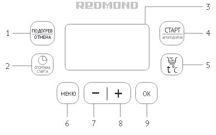 Redmond RMC250 панель управления