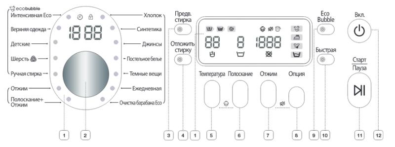 Глубинные насосы грундфос схема подключения