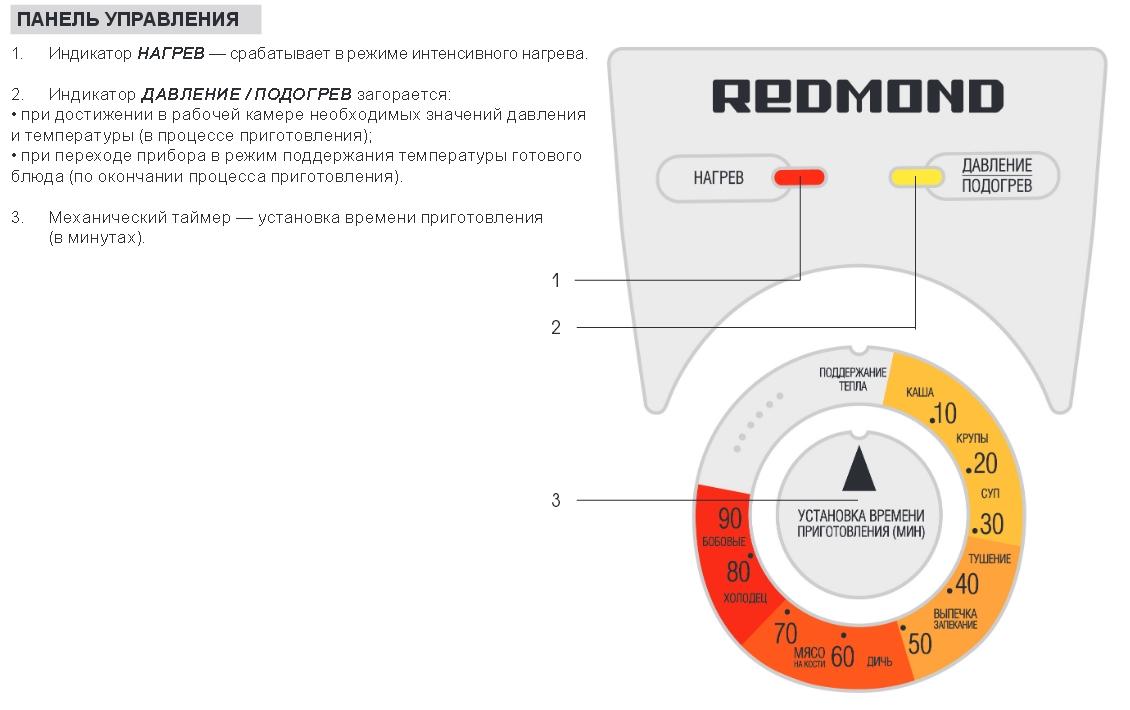 Redmond RMC PM 4507.Мультиварка - подробная инструкция